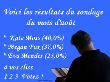 resultats-du-sondage-du-mois-daout