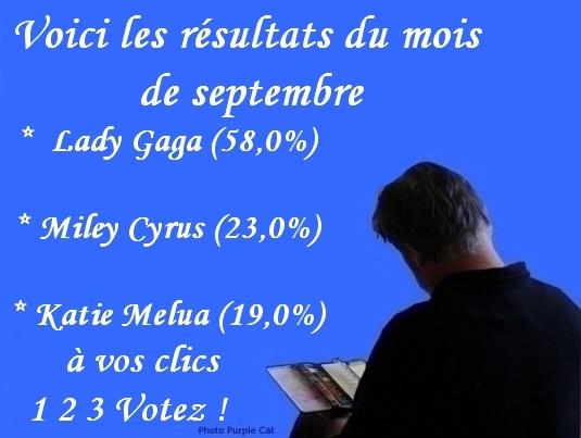 resultats-du-sondage-du-mois-de-septembre