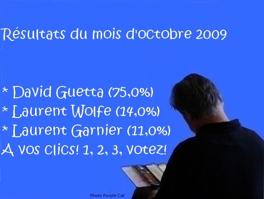 resultats-du-sondage-du-mois-de-novembre