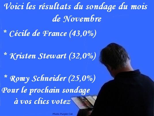 resultats-du-sondage-du-mois-de-novembre1