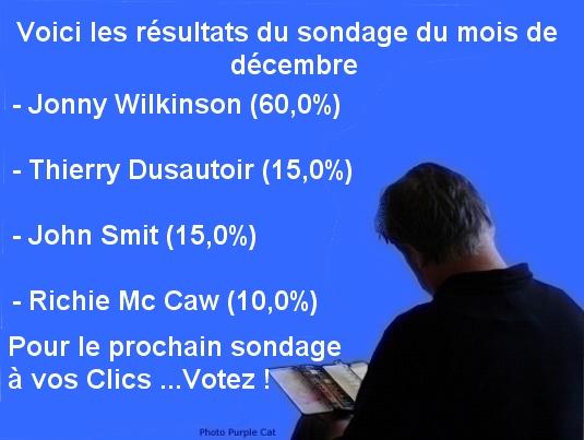 resultats-du-sondage-du-mois-de-decembre