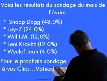 resultats-du-sondage-du-mois-de-fevrier