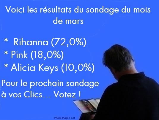 resultats-du-sondage-du-mois-de-mars