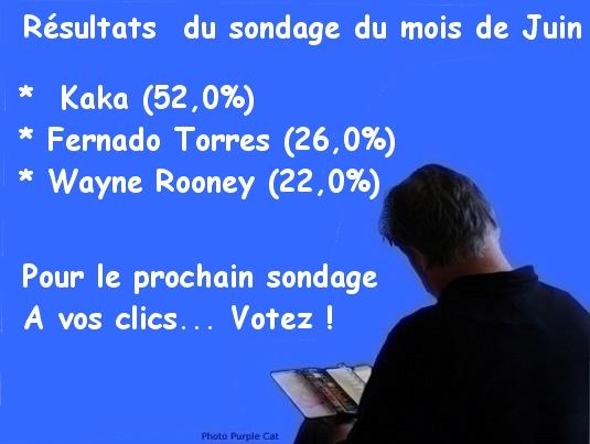 resultats-du-sondage-du-mois-de-juin